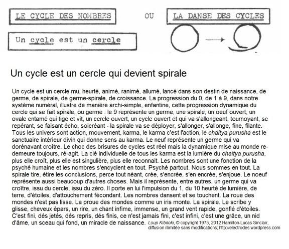 Un cycle est un cercle qui se fait spirale ..