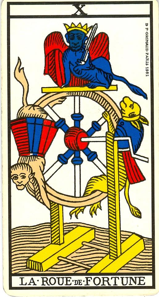 Tarot X The Wheel Of Fortune: Réception à La Table Des Nombres