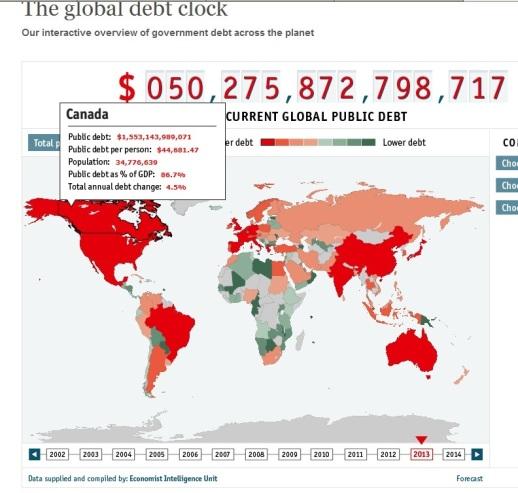 The Global Debt Clock : extrait 2013.