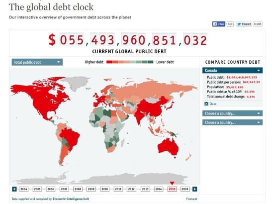 Saisie d'écran, The Economist Global Debt Clock, 2 mars 2015, la dette du Canada augmente toujours.