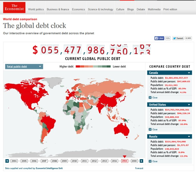 World_Debt_Canada_Us_Russia_Global_Clock_Economist_28_Fev_2015