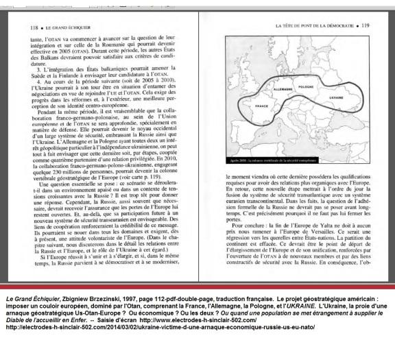 Map_Couloir_France-Allemagne-Pologne-Ukraine_Brzezinski_1997_trad_francaise