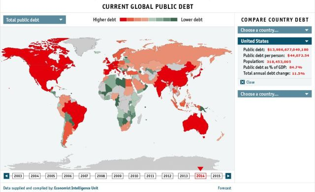 Global debt clock The Economist__Us_02